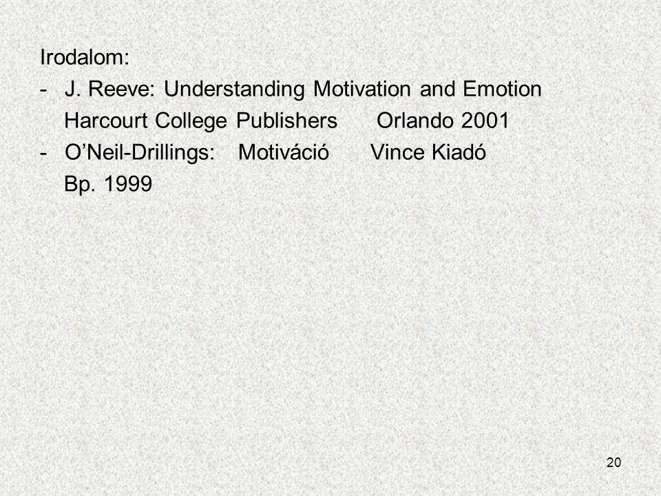 20 Irodalom: -J. Reeve: Understanding Motivation and Emotion Harcourt College Publishers Orlando 2001 -O'Neil-Drillings: MotivációVince Kiadó Bp. 1999
