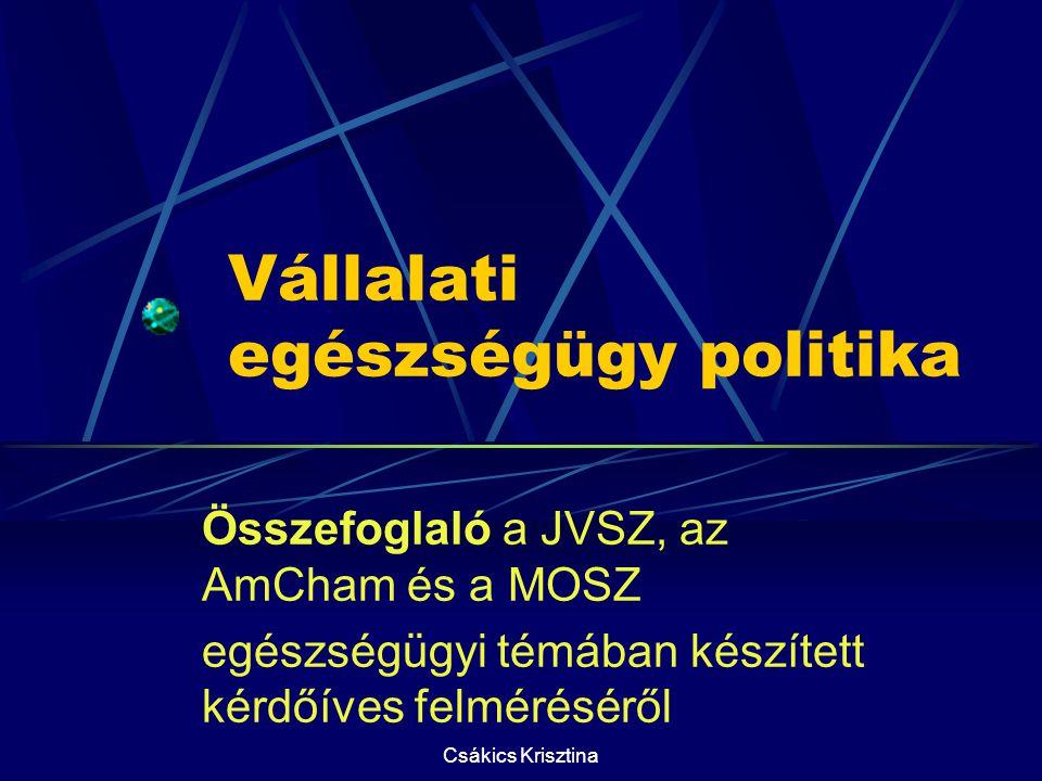 Csákics Krisztina Vállalati egészségügy politika Összefoglaló a JVSZ, az AmCham és a MOSZ egészségügyi témában készített kérdőíves felméréséről