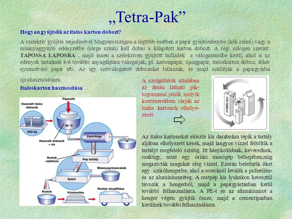 """""""Tetra-Pak Hogyan gyűjtsük az italos karton dobozt."""