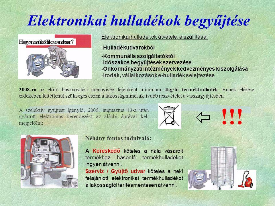 Elektronikai hulladékok begyűjtése A Kereskedő köteles a nála vásárolt termékhez hasonló termékhulladékot ingyen átvenni.