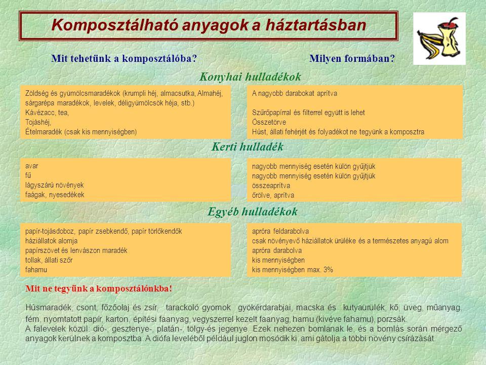 Komposztálható anyagok a háztartásban Mit tehetünk a komposztálóba.