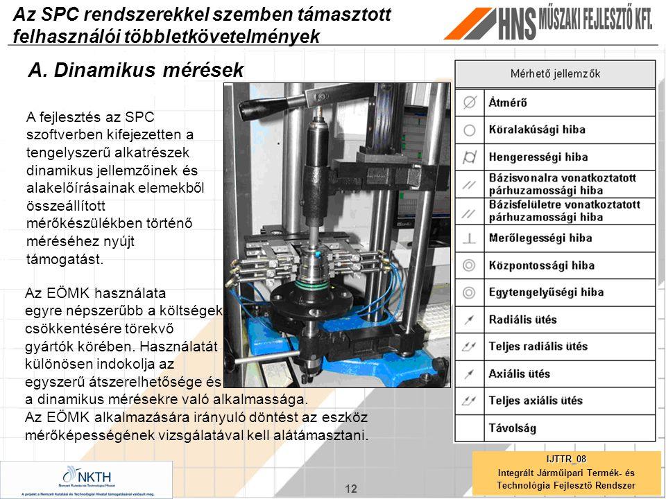 12 IJTTR_08 Integrált Járműipari Termék- és Technológia Fejlesztő Rendszer Az SPC rendszerekkel szemben támasztott felhasználói többletkövetelmények A