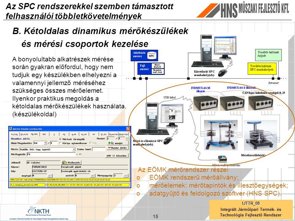 15 IJTTR_08 Integrált Járműipari Termék- és Technológia Fejlesztő Rendszer Az SPC rendszerekkel szemben támasztott felhasználói többletkövetelmények A bonyolultabb alkatrészek mérése során gyakran előfordul, hogy nem tudjuk egy készülékben elhelyezni a valamennyi jellemző méréséhez szükséges összes mérőelemet.