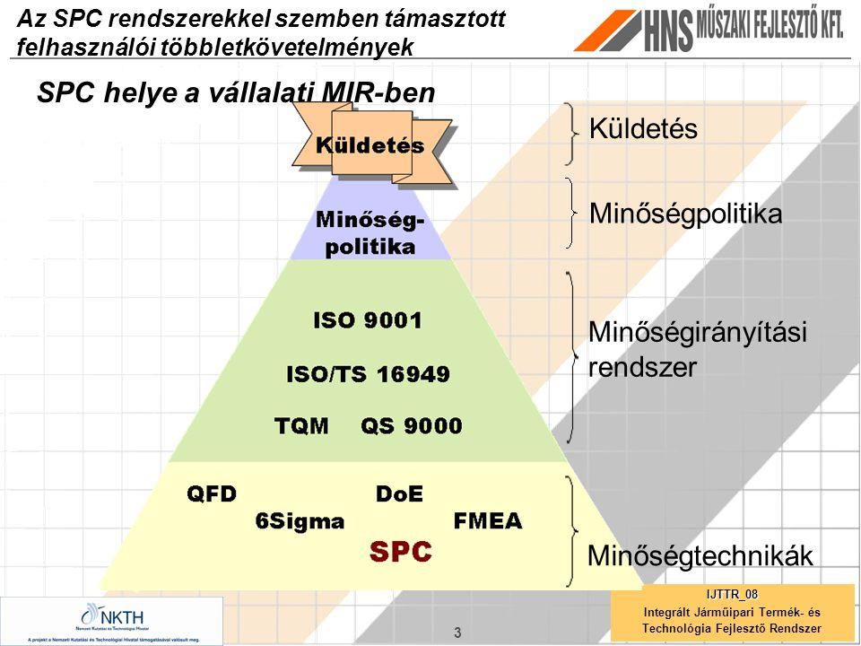 3 IJTTR_08 Integrált Járműipari Termék- és Technológia Fejlesztő Rendszer Az SPC rendszerekkel szemben támasztott felhasználói többletkövetelmények SPC helye a vállalati MIR-ben Minőségpolitika Minőségirányítási rendszer Minőségtechnikák Küldetés
