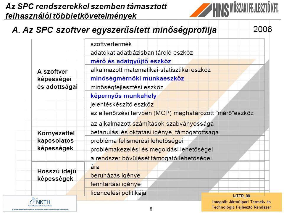 Az SPC rendszerekkel szemben támasztott felhasználói többletkövetelmények 5 IJTTR_08 Integrált Járműipari Termék- és Technológia Fejlesztő Rendszer A szoftver képességei és adottságai szoftvertermék adatokat adatbázisban tároló eszköz mérő és adatgyűjtő eszköz alkalmazott matematikai-statisztikai eszköz minőségmérnöki munkaeszköz minőségfejlesztési eszköz képernyős munkahely jelentéskészítő eszköz az ellenőrzési tervben (MCP) meghatározott mérő eszköz az alkalmazott számítások szabványossága Környezettel kapcsolatos képességek betanulási és oktatási igénye, támogatottsága probléma felismerési lehetőségei problémakezelési és megoldási lehetőségei a rendszer bővülését támogató lehetőségei Hosszú idejű képességek ára beruházás igénye fenntartási igénye licencelési politikája A.