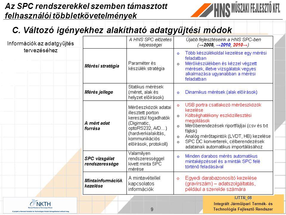 9 IJTTR_08 Az SPC rendszerekkel szemben támasztott felhasználói többletkövetelmények C. Változó igényekhez alakítható adatgyűjtési módok Információk a
