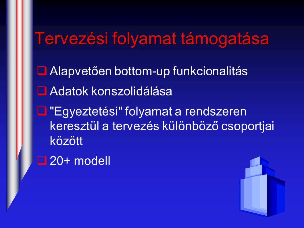 Tervezési folyamat támogatása  Alapvetően bottom-up funkcionalitás  Adatok konszolidálása  Egyeztetési folyamat a rendszeren keresztül a tervezés különböző csoportjai között  20+ modell