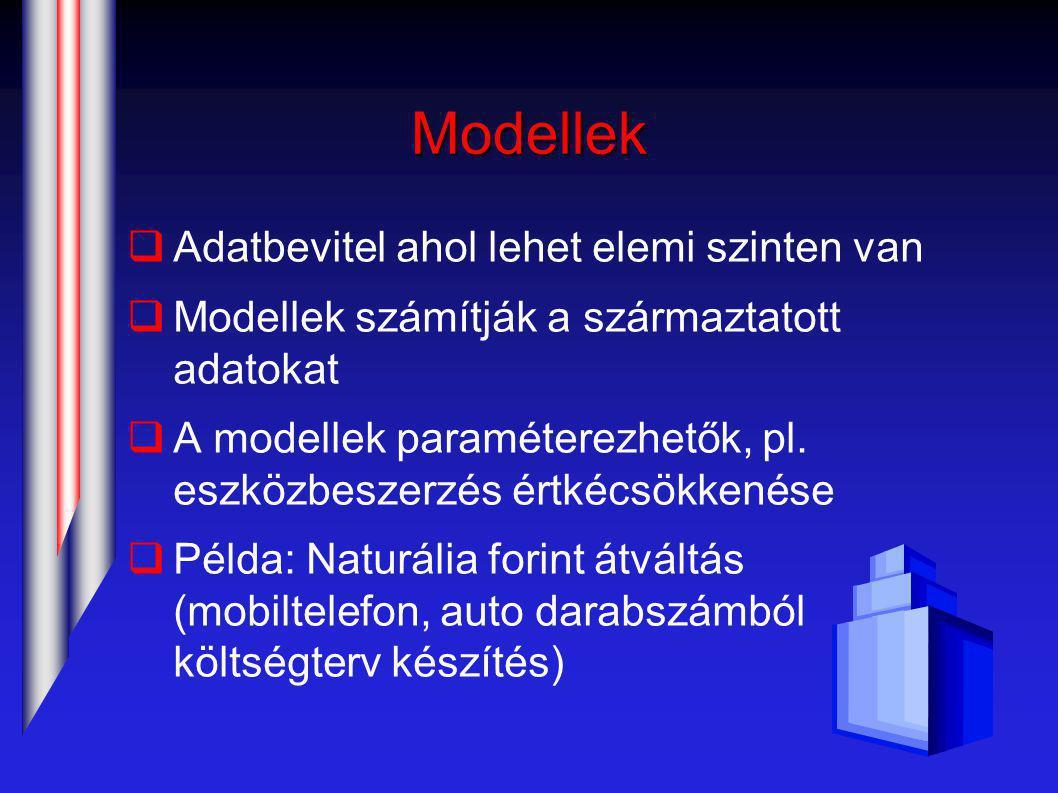 Modellek  Adatbevitel ahol lehet elemi szinten van  Modellek számítják a származtatott adatokat  A modellek paraméterezhetők, pl.