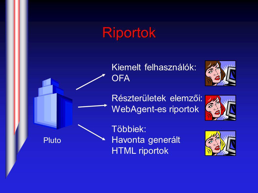 Riportok Kiemelt felhasználók: OFA Részterületek elemzői: WebAgent-es riportok Többiek: Havonta generált HTML riportok Pluto
