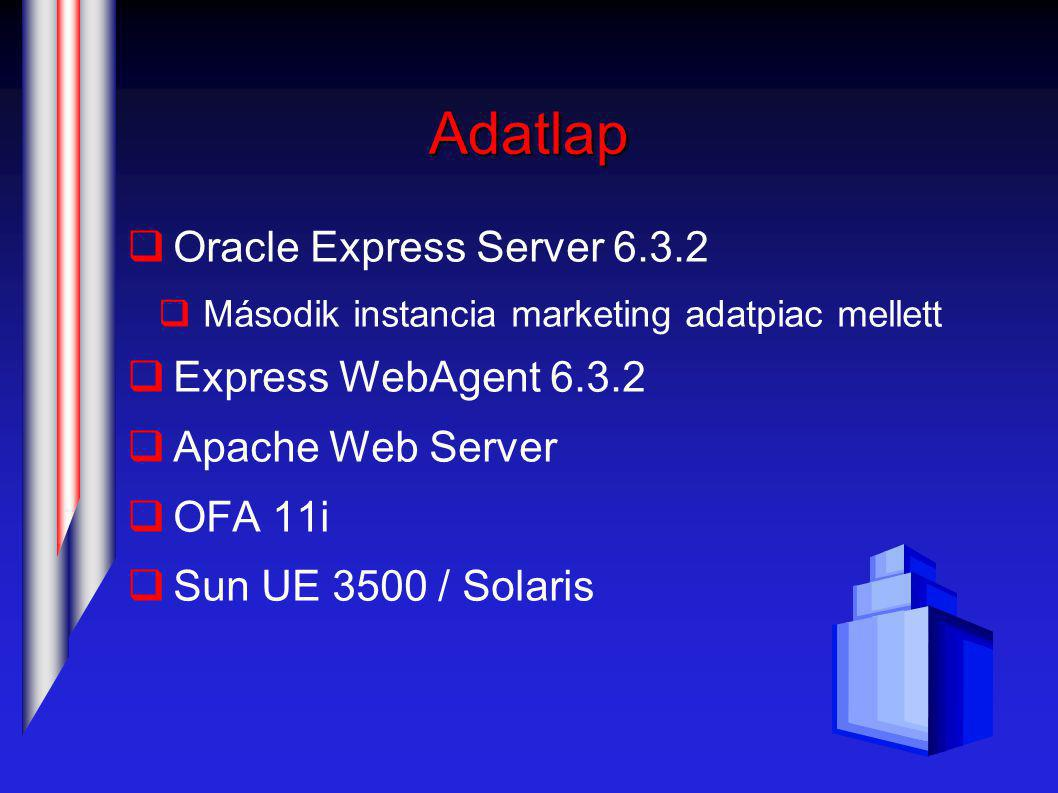 Adatlap  Oracle Express Server 6.3.2  Második instancia marketing adatpiac mellett  Express WebAgent 6.3.2  Apache Web Server  OFA 11i  Sun UE 3