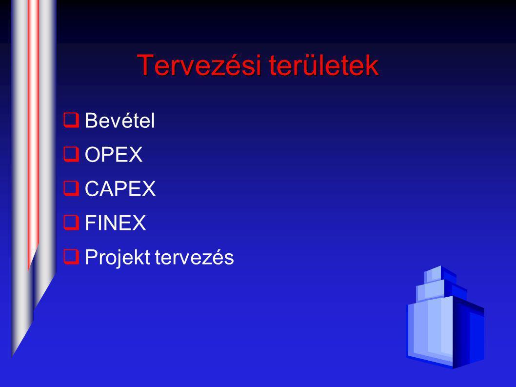 Tervezési területek  Bevétel  OPEX  CAPEX  FINEX  Projekt tervezés