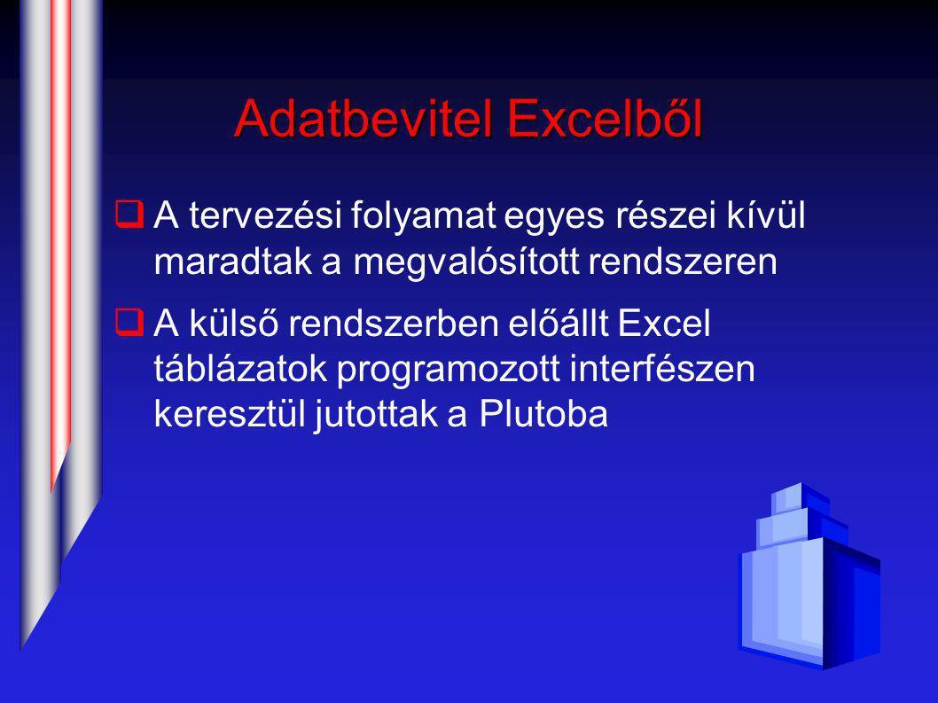 Kérdések Nagy Sándor nagys@vivendi.hu Információ CW Számítástechnika Oracle melléklet 2002.