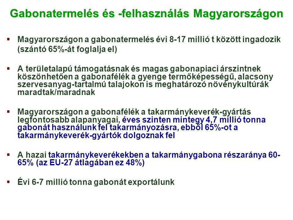  Magyarországon a gabonatermelés évi 8-17 millió t között ingadozik (szántó 65%-át foglalja el)  A területalapú támogatásnak és magas gabonapiaci árszintnek köszönhetően a gabonafélék a gyenge termőképességű, alacsony szervesanyag-tartalmú talajokon is meghatározó növénykultúrák maradtak/maradnak  Magyarországon a gabonafélék a takarmánykeverék-gyártás legfontosabb alapanyagai, éves szinten mintegy 4,7 millió tonna gabonát használunk fel takarmányozásra, ebből 65%-ot a takarmánykeverék-gyártók dolgoznak fel  A hazai takarmánykeverékekben a takarmánygabona részaránya 60- 65% (az EU-27 átlagában ez 48%)  Évi 6-7 millió tonna gabonát exportálunk Gabonatermelés és -felhasználás Magyarországon