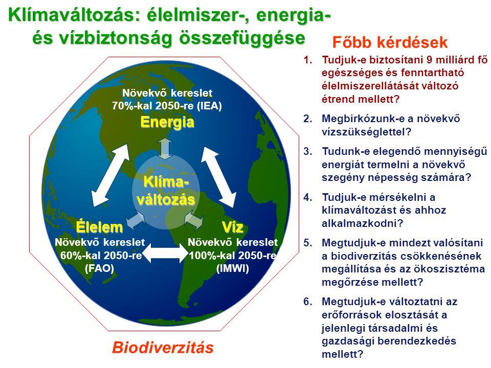 Növekvő kereslet 70%-kal 2050-re (IEA) Energia Víz Növekvő kereslet 100%-kal 2050-re (IMWI)Élelem Növekvő kereslet 60%-kal 2050-re (FAO) Klíma- változ