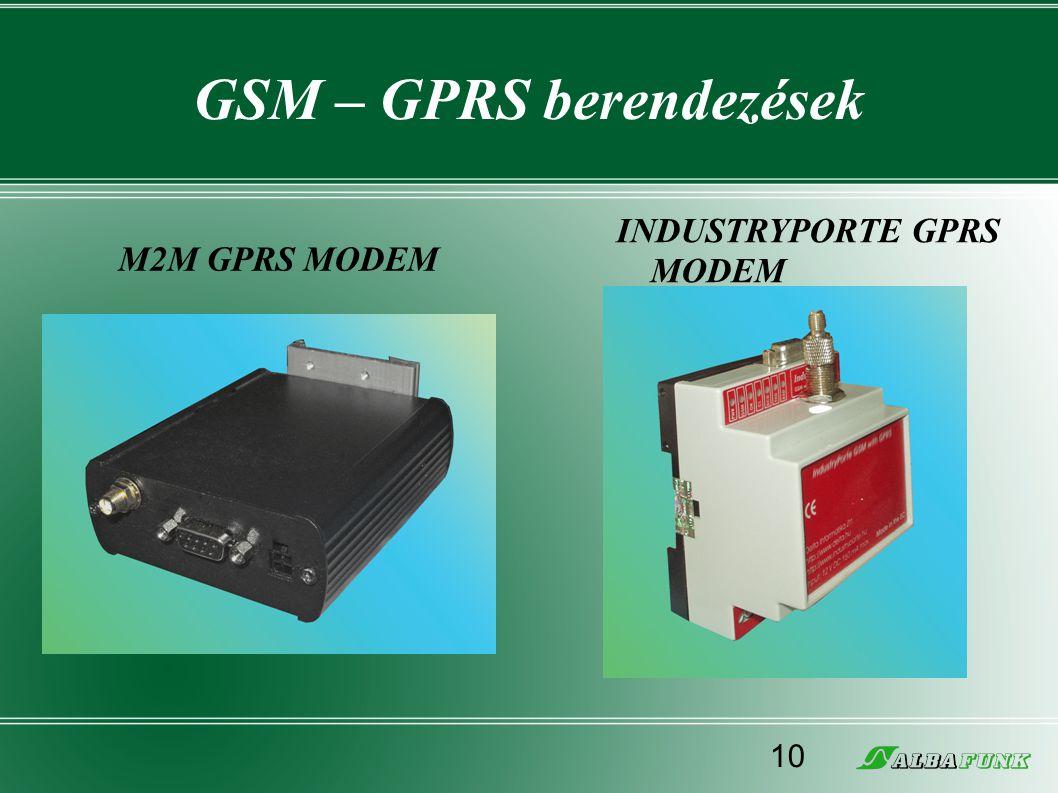 GSM – GPRS berendezések M2M GPRS MODEM INDUSTRYPORTE GPRS MODEM 10