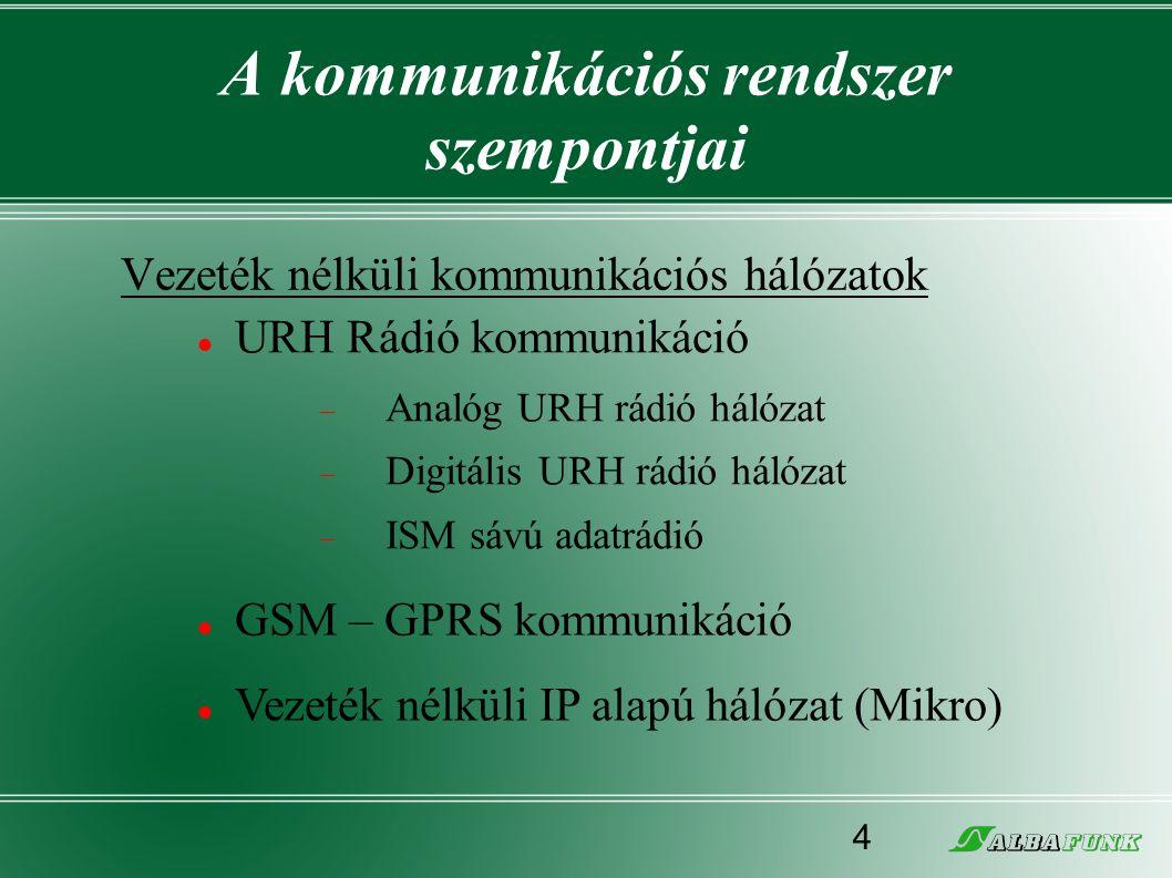 A kommunikációs rendszer szempontjai Vezeték nélküli kommunikációs hálózatok  URH Rádió kommunikáció  Analóg URH rádió hálózat  Digitális URH rádió
