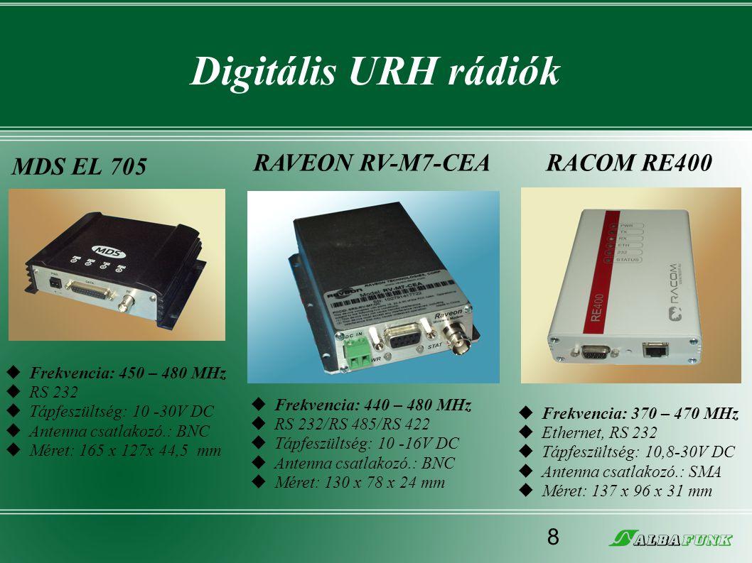 Digitális URH rádiók MDS EL 705 RACOM RE400RAVEON RV-M7-CEA  Frekvencia: 370 – 470 MHz  Ethernet, RS 232  Tápfeszültség: 10,8-30V DC  Antenna csat