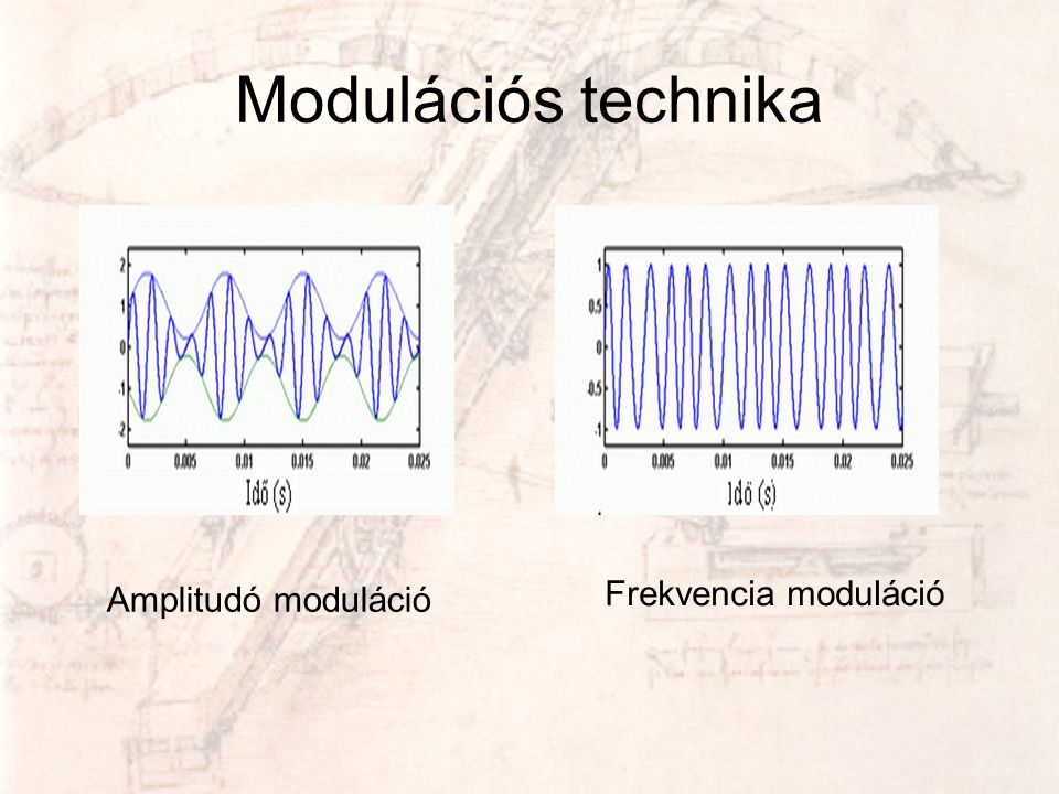 Modulációs technika Amplitudó moduláció Frekvencia moduláció