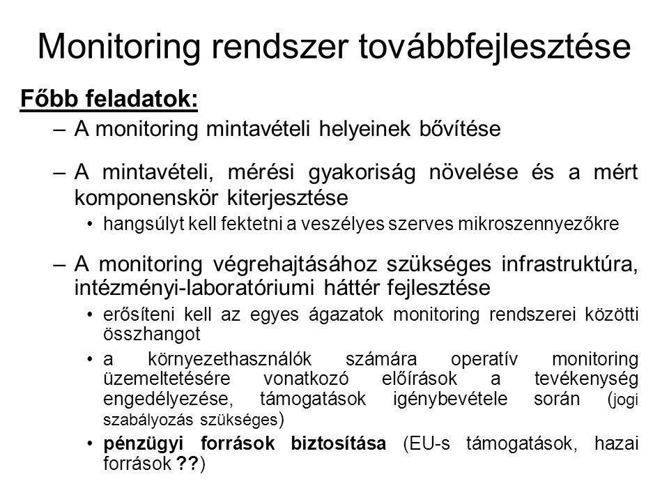 Monitoring rendszer továbbfejlesztése Főbb feladatok: –A monitoring mintavételi helyeinek bővítése –A mintavételi, mérési gyakoriság növelése és a mért komponenskör kiterjesztése •hangsúlyt kell fektetni a veszélyes szerves mikroszennyezőkre –A monitoring végrehajtásához szükséges infrastruktúra, intézményi-laboratóriumi háttér fejlesztése •erősíteni kell az egyes ágazatok monitoring rendszerei közötti összhangot •a környezethasználók számára operatív monitoring üzemeltetésére vonatkozó előírások a tevékenység engedélyezése, támogatások igénybevétele során ( jogi szabályozás szükséges ) •pénzügyi források biztosítása (EU-s támogatások, hazai források )
