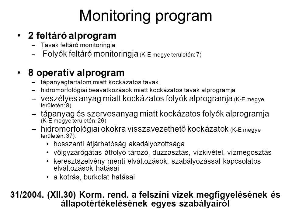 Monitoring program •2 feltáró alprogram –Tavak feltáró monitoringja – Folyók feltáró monitoringja (K-E megye területén: 7) •8 operatív alprogram –tápanyagtartalom miatt kockázatos tavak –hidromorfológiai beavatkozások miatt kockázatos tavak alprogramja –veszélyes anyag miatt kockázatos folyók alprogramja (K-E megye területén: 8) –tápanyag és szervesanyag miatt kockázatos folyók alprogramja (K-E megye területén: 26) –hidromorfológiai okokra visszavezethető kockázatok (K-E megye területén: 37): •hosszanti átjárhatóság akadályozottsága •völgyzárógátas átfolyó tározó, duzzasztás, vízkivétel, vízmegosztás •keresztszelvény menti elváltozások, szabályozással kapcsolatos elváltozások hatásai •a kotrás, burkolat hatásai 31/2004.