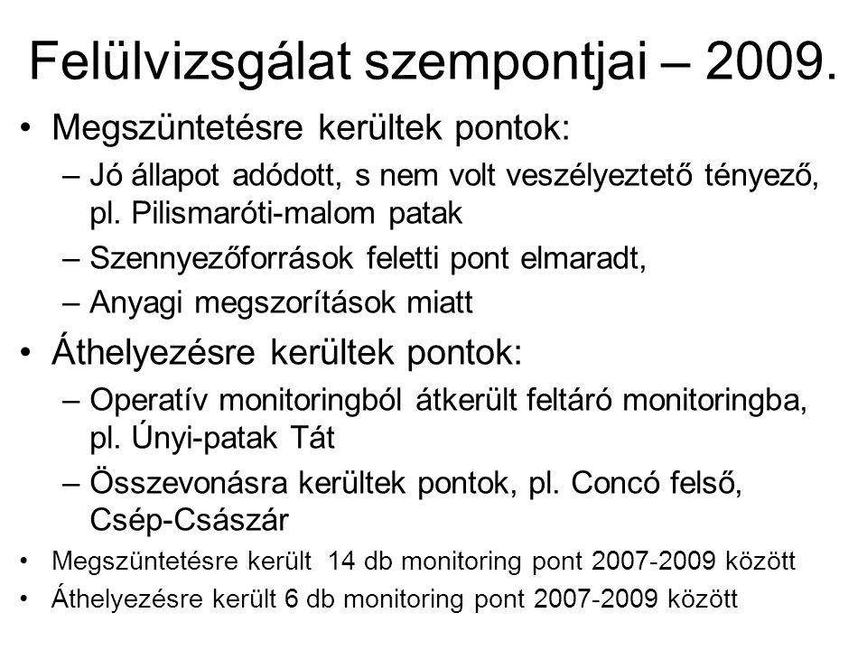 Felülvizsgálat szempontjai – 2009.