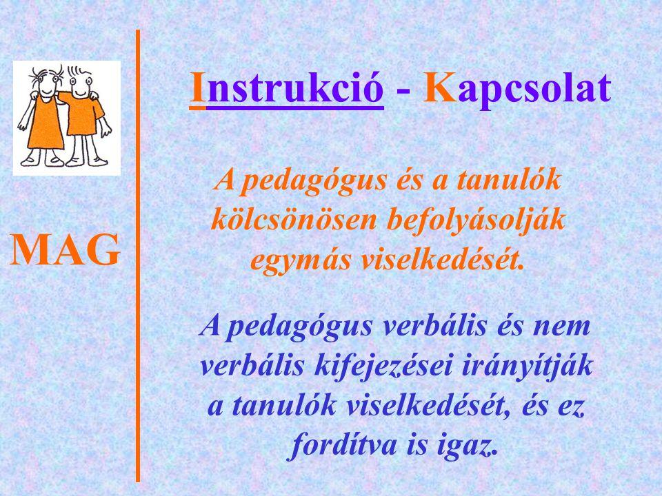 MAG Instrukció - Kapcsolat Mit tegyen a pedagógus.
