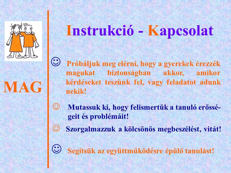 MAG Instrukció - Kapcsolat