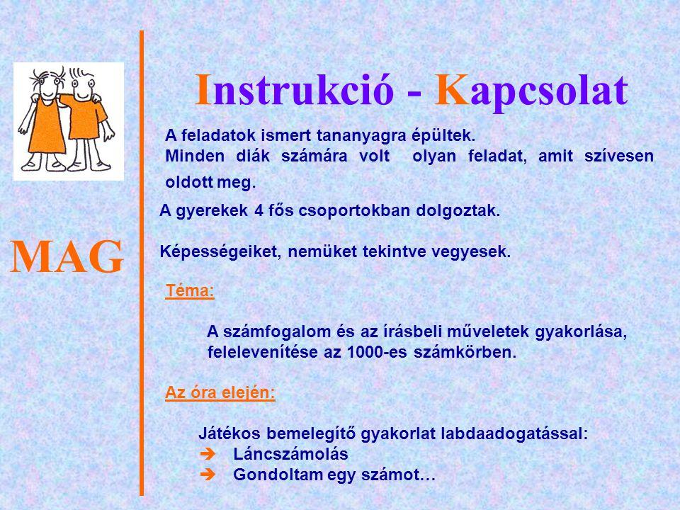 MAG Instrukció - Kapcsolat Egy csoport csak akkor lehet sikeres, ha minden tagját segíti, meghallgatja, ha pontos instrukciók alapján tud dolgozni.