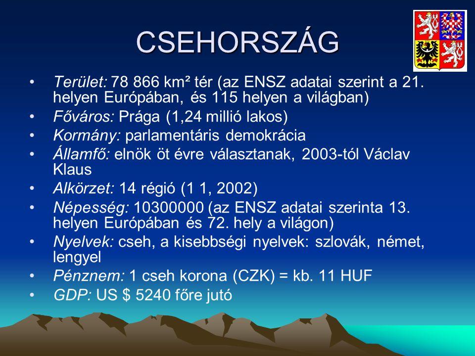CSEHORSZÁG •Terület: 78 866 km² tér (az ENSZ adatai szerint a 21. helyen Európában, és 115 helyen a világban) •Főváros: Prága (1,24 millió lakos) •Kor
