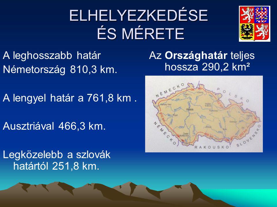 ELHELYEZKEDÉSE ÉS MÉRETE A leghosszabb határ Németország 810,3 km. A lengyel határ a 761,8 km. Ausztriával 466,3 km. Legközelebb a szlovák határtól 25