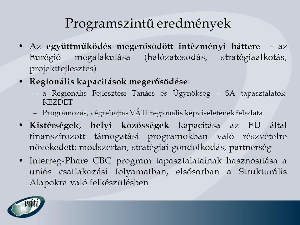 Programszintű eredmények •Az együttműködés megerősödött intézményi háttere - az Eurégió megalakulása (hálózatosodás, stratégiaalkotás, projektfejleszt