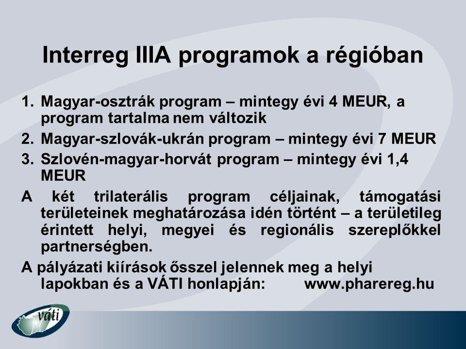 Interreg IIIA programok a régióban 1.Magyar-osztrák program – mintegy évi 4 MEUR, a program tartalma nem változik 2.Magyar-szlovák-ukrán program – min