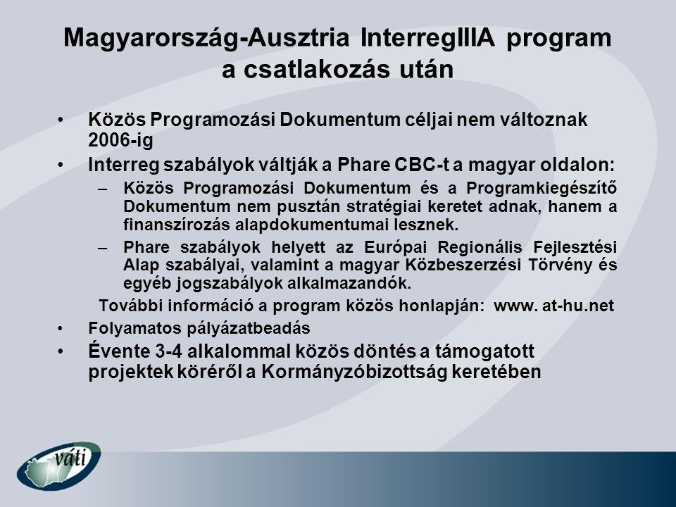 Magyarország-Ausztria InterregIIIA program a csatlakozás után •Közös Programozási Dokumentum céljai nem változnak 2006-ig •Interreg szabályok váltják