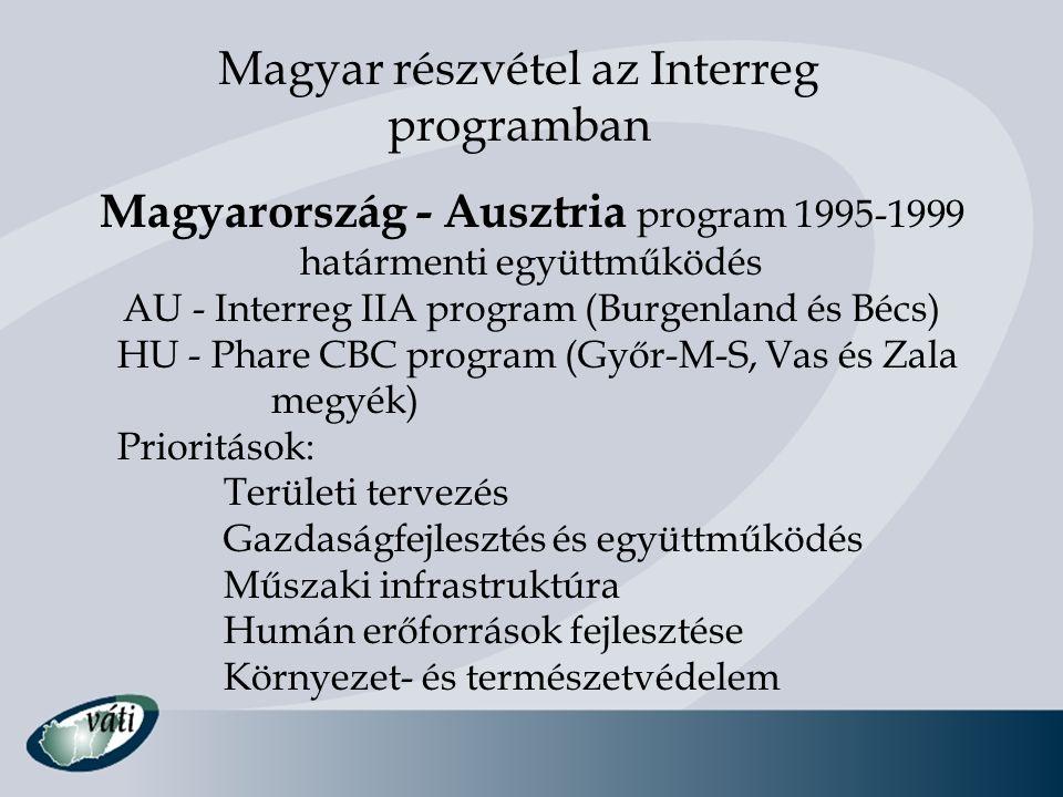 Magyar részvétel az Interreg programban Magyarország - Ausztria program 1995-1999 határmenti együttműködés AU - Interreg IIA program (Burgenland és Bé