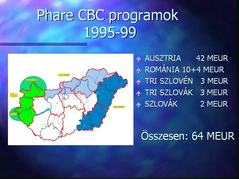 Interreg IIIA programok a régióban 1.Magyar-osztrák program – mintegy évi 4 MEUR, a program tartalma nem változik 2.Magyar-szlovák-ukrán program – mintegy évi 7 MEUR 3.Szlovén-magyar-horvát program – mintegy évi 1,4 MEUR A két trilaterális program céljainak, támogatási területeinek meghatározása idén történt – a területileg érintett helyi, megyei és regionális szereplőkkel partnerségben.
