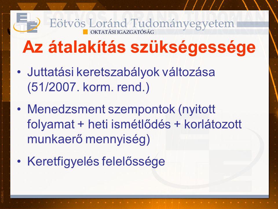Az átalakítás szükségessége •Juttatási keretszabályok változása (51/2007. korm. rend.) •Menedzsment szempontok (nyitott folyamat + heti ismétlődés + k