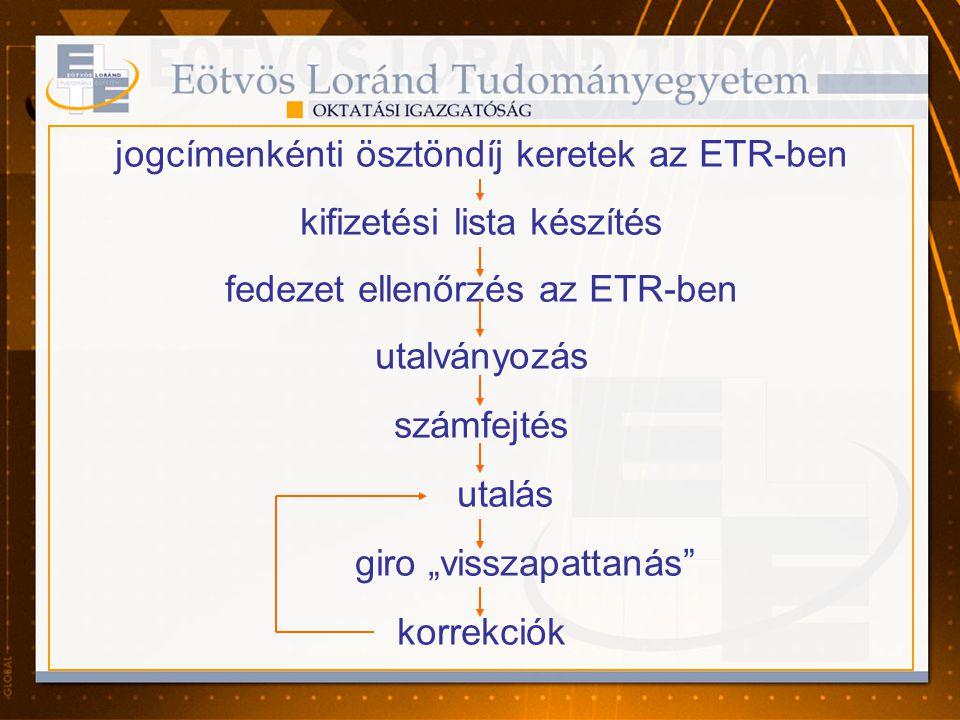 """jogcímenkénti ösztöndíj keretek az ETR-ben kifizetési lista készítés fedezet ellenőrzés az ETR-ben utalványozás számfejtés utalás giro """"visszapattanás"""