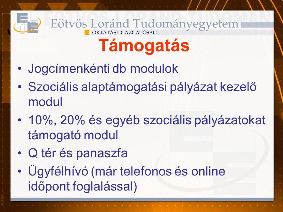 Támogatás •Jogcímenkénti db modulok •Szociális alaptámogatási pályázat kezelő modul •10%, 20% és egyéb szociális pályázatokat támogató modul •Q tér és