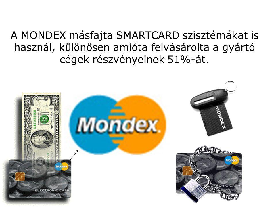 A MONDEX–en osztozók száma az egész világon több mint 250 részvénytársaságot és 20 országot foglal magába és számtalan nemzet tartja privilégiumának a