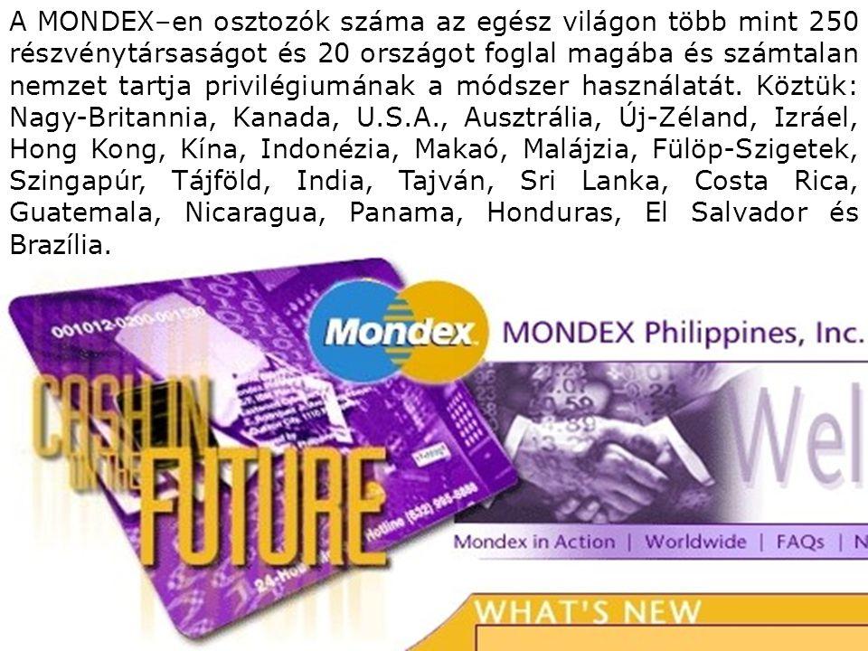A MONDEX–en osztozók száma az egész világon több mint 250 részvénytársaságot és 20 országot foglal magába és számtalan nemzet tartja privilégiumának a módszer használatát.