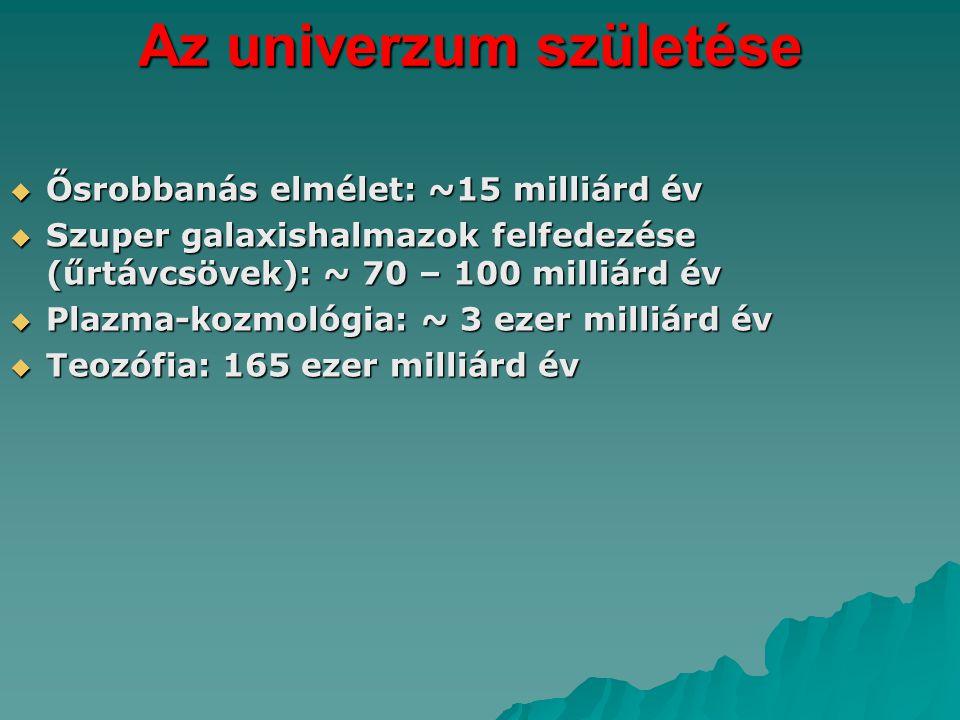 Az univerzum születése  Ősrobbanás elmélet: ~15 milliárd év  Szuper galaxishalmazok felfedezése (űrtávcsövek): ~ 70 – 100 milliárd év  Plazma-kozmo