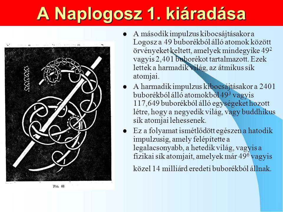 A Naplogosz 1. kiáradása  A második impulzus kibocsájtásakor a Logosz a 49 buborékból álló atomok között örvényeket keltett, amelyek mindegyike 49 2