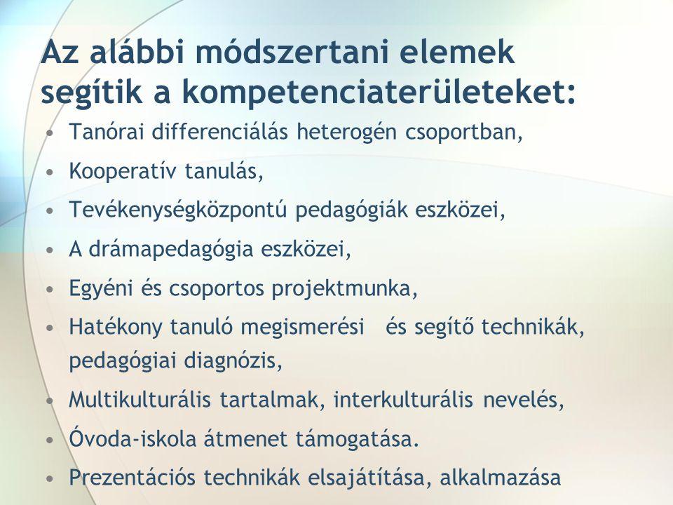 Az alábbi módszertani elemek segítik a kompetenciaterületeket: •Tanórai differenciálás heterogén csoportban, •Kooperatív tanulás, •Tevékenységközpontú