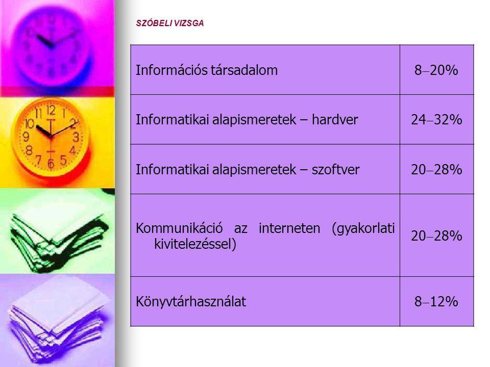 Információs társadalom 8  20% Informatikai alapismeretek – hardver 24  32% Informatikai alapismeretek – szoftver 20  28% Kommunikáció az interneten (gyakorlati kivitelezéssel) 20  28% Könyvtárhasználat 8  12%
