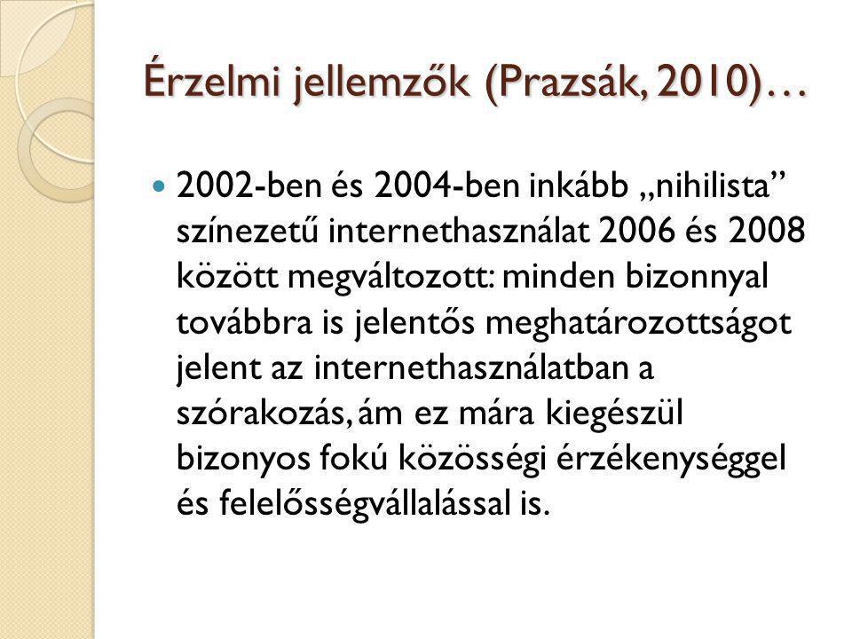 """Érzelmi jellemzők (Prazsák, 2010)…  2002-ben és 2004-ben inkább """"nihilista"""" színezetű internethasználat 2006 és 2008 között megváltozott: minden bizo"""