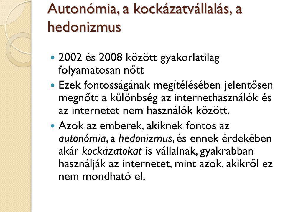 Autonómia, a kockázatvállalás, a hedonizmus  2002 és 2008 között gyakorlatilag folyamatosan nőtt  Ezek fontosságának megítélésében jelentősen megnőt