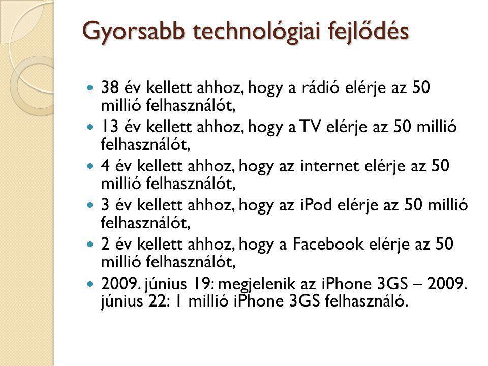 Gyorsabb technológiai fejlődés  38 év kellett ahhoz, hogy a rádió elérje az 50 millió felhasználót,  13 év kellett ahhoz, hogy a TV elérje az 50 mil