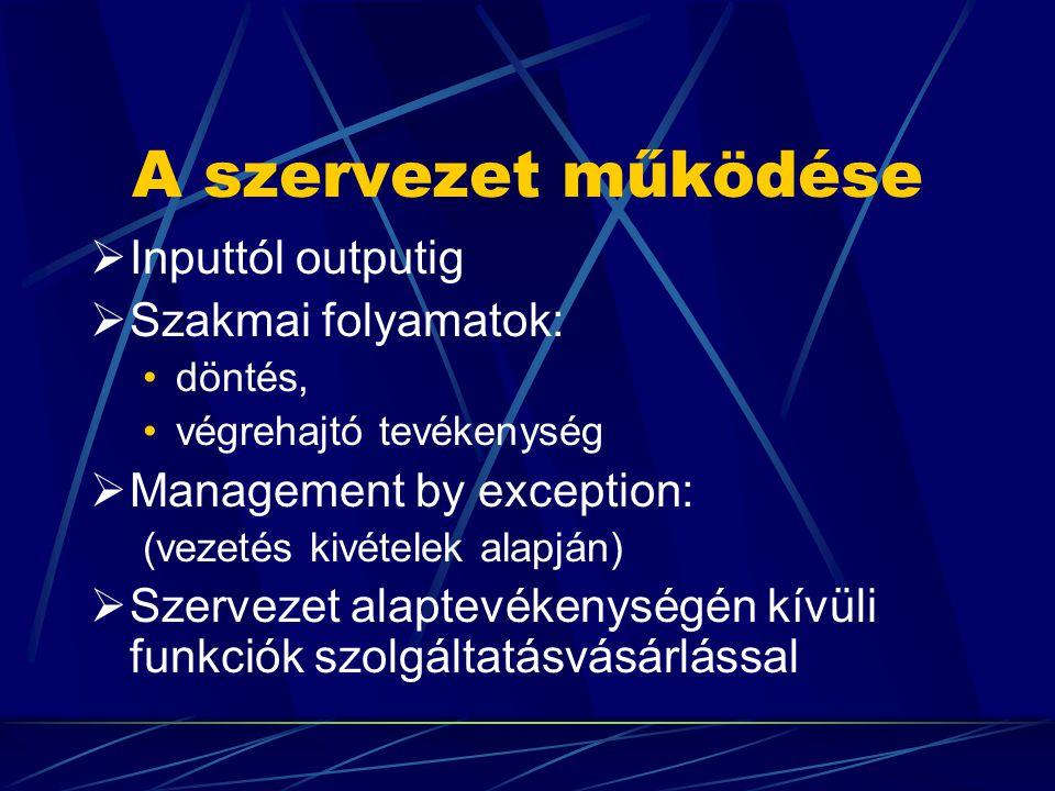 Szabályozási kérdések  A szervezeti egységbe megválasztás, megbízatás megszűnése  Az alkalmazottakra vonatkozó összeférhetetlenségi szabályok  A testületi munka szabályrendszere (hatáskörök, eljárási rend)