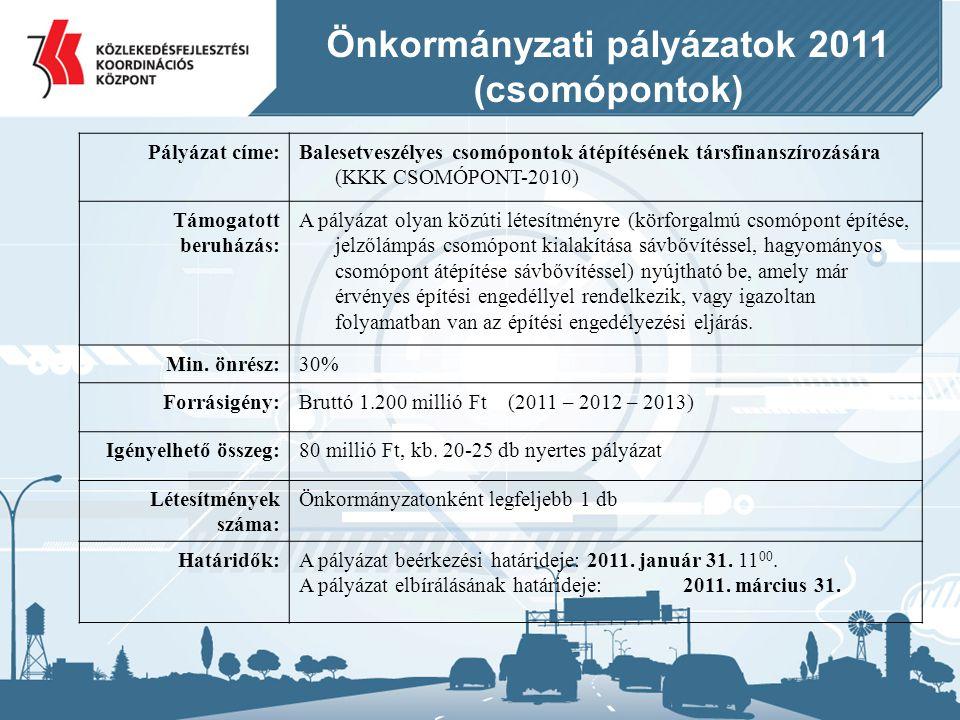Pályázat címe:Balesetveszélyes csomópontok átépítésének társfinanszírozására (KKK CSOMÓPONT-2010) Támogatott beruházás: A pályázat olyan közúti létesí