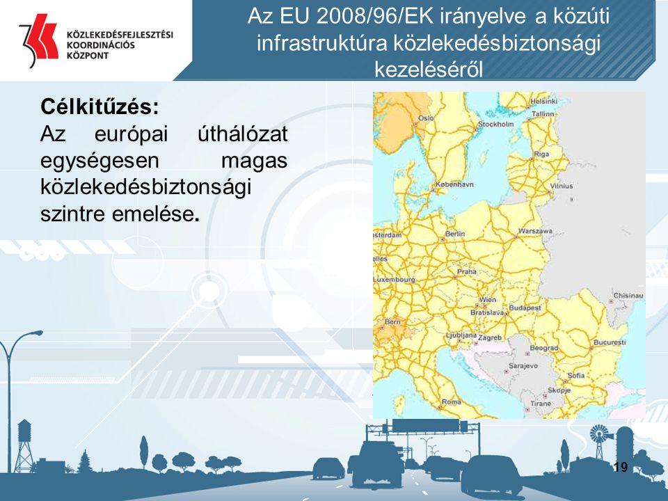 Az EU 2008/96/EK irányelve a közúti infrastruktúra közlekedésbiztonsági kezeléséről 19 Célkitűzés: Az európai úthálózat egységesen magas közlekedésbiz